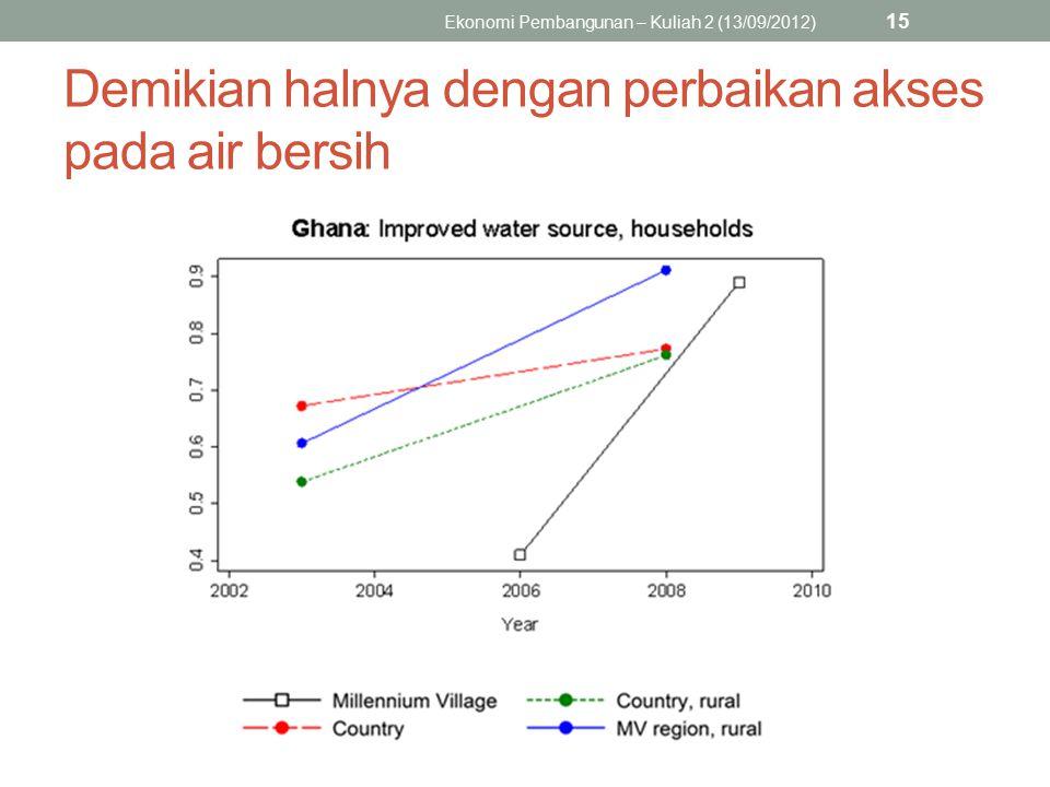 Demikian halnya dengan perbaikan akses pada air bersih Ekonomi Pembangunan – Kuliah 2 (13/09/2012) 15