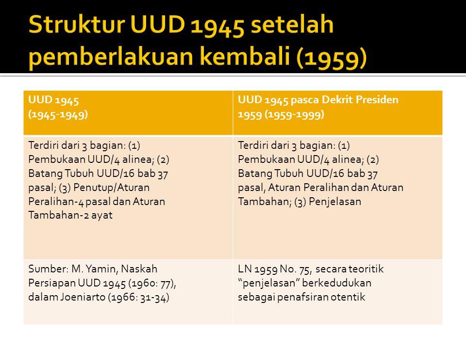 UUD 1945 (1945-1949) UUD 1945 pasca Dekrit Presiden 1959 (1959-1999) Terdiri dari 3 bagian: (1) Pembukaan UUD/4 alinea; (2) Batang Tubuh UUD/16 bab 37