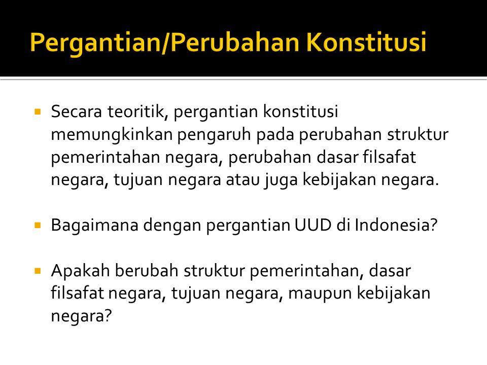  Proses awal: Soekarno menyampaikan amanatnya di depan Konstituante 22 April 1959, memuat anjuran supaya kembali ke UUD 1945.