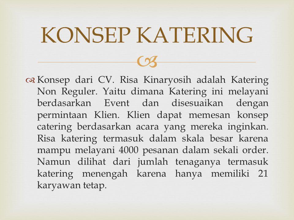   Konsep dari CV. Risa Kinaryosih adalah Katering Non Reguler. Yaitu dimana Katering ini melayani berdasarkan Event dan disesuaikan dengan permintaa