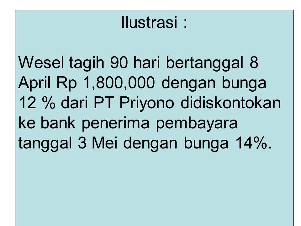 Ilustrasi : Wesel tagih 90 hari bertanggal 8 April Rp 1,800,000 dengan bunga 12 % dari PT Priyono didiskontokan ke bank penerima pembayara tanggal 3 Mei dengan bunga 14%.