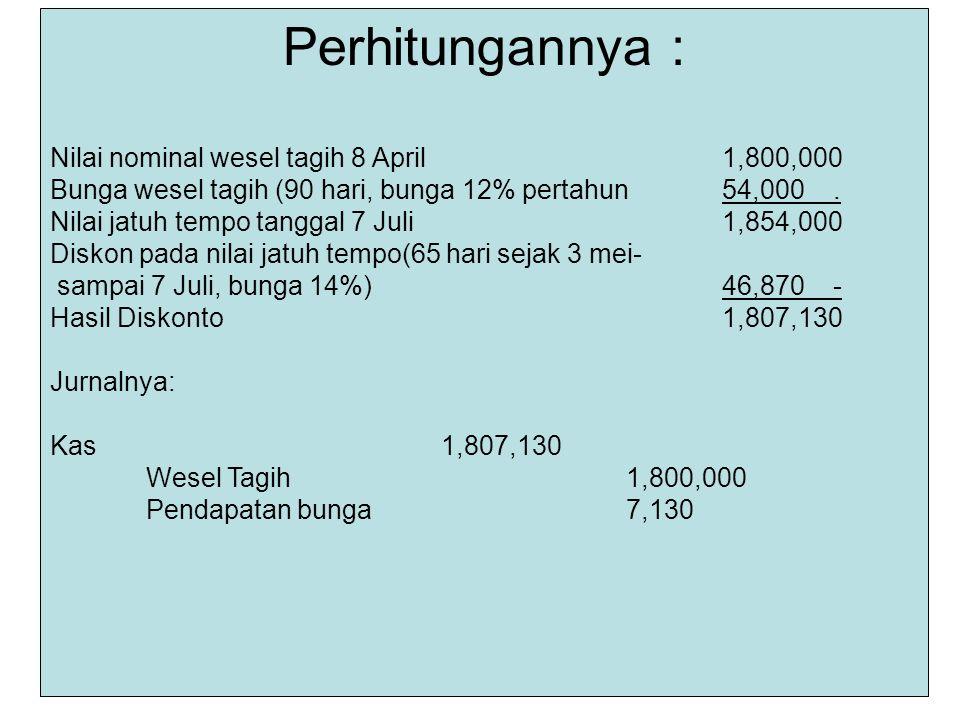 Perhitungannya : Nilai nominal wesel tagih 8 April1,800,000 Bunga wesel tagih (90 hari, bunga 12% pertahun 54,000.