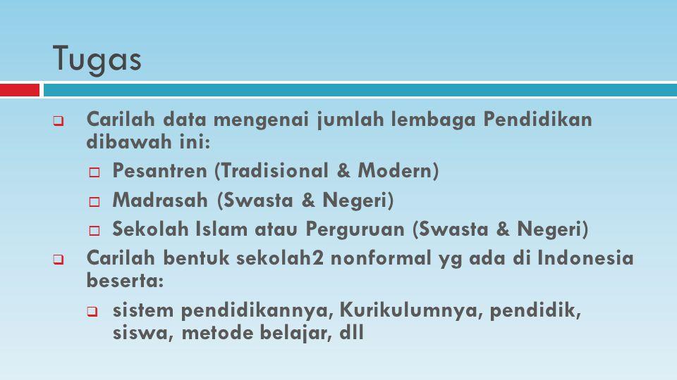 Tugas  Carilah data mengenai jumlah lembaga Pendidikan dibawah ini:  Pesantren (Tradisional & Modern)  Madrasah (Swasta & Negeri)  Sekolah Islam atau Perguruan (Swasta & Negeri)  Carilah bentuk sekolah2 nonformal yg ada di Indonesia beserta:  sistem pendidikannya, Kurikulumnya, pendidik, siswa, metode belajar, dll