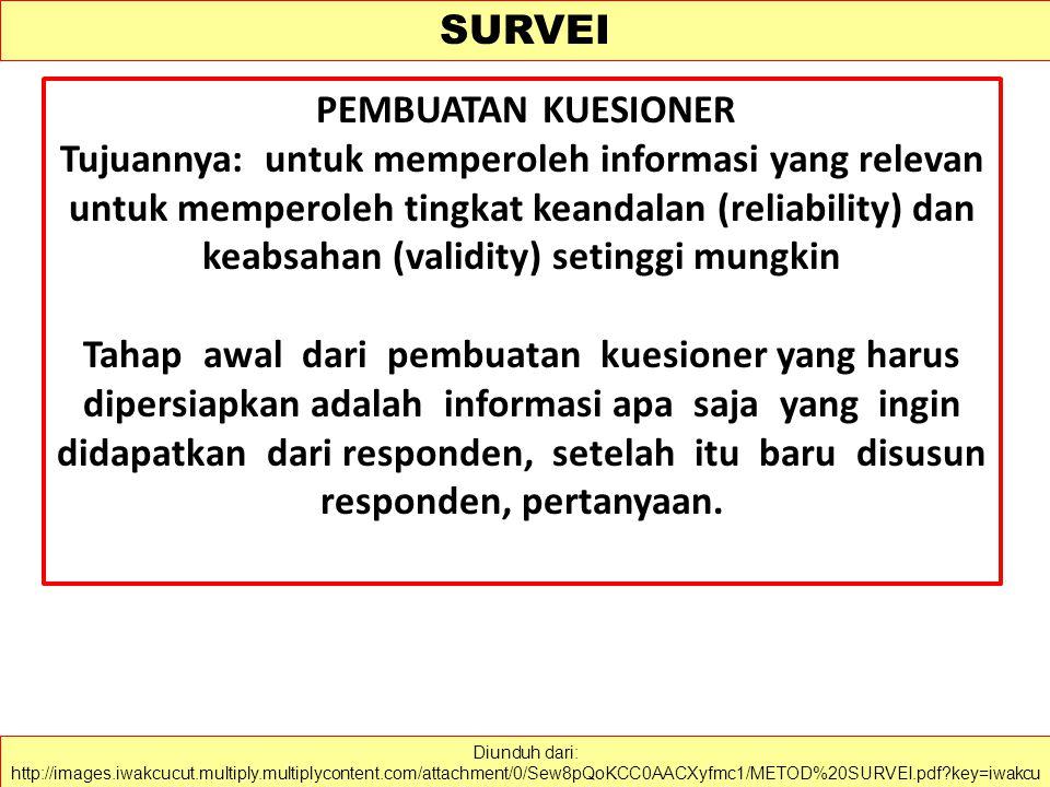 SURVEI Survei adalah pemeriksaan atau penelitian secara komprehensif. Survei yang dilakukan dalam melakukan penelitian biasanya dilakukan dengan menye