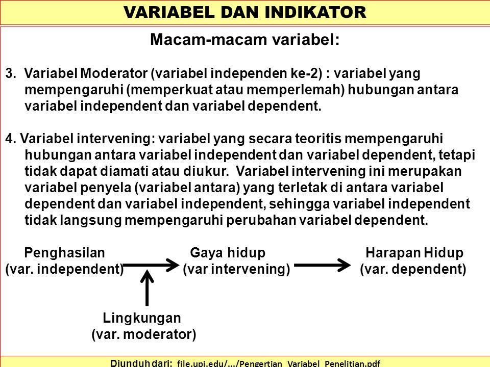 VARIABEL DAN INDIKATOR Diunduh dari: file.upi.edu/.../Pengertian_Variabel_Penelitian.pdf Macam-macam variabel: 1.Variabel independent (variabel bebas, stimulus, predictor, antecedent): variabel yang mempengaruhi atau menjadi sebab perubahan variabel dependent (variabel tidak bebas).