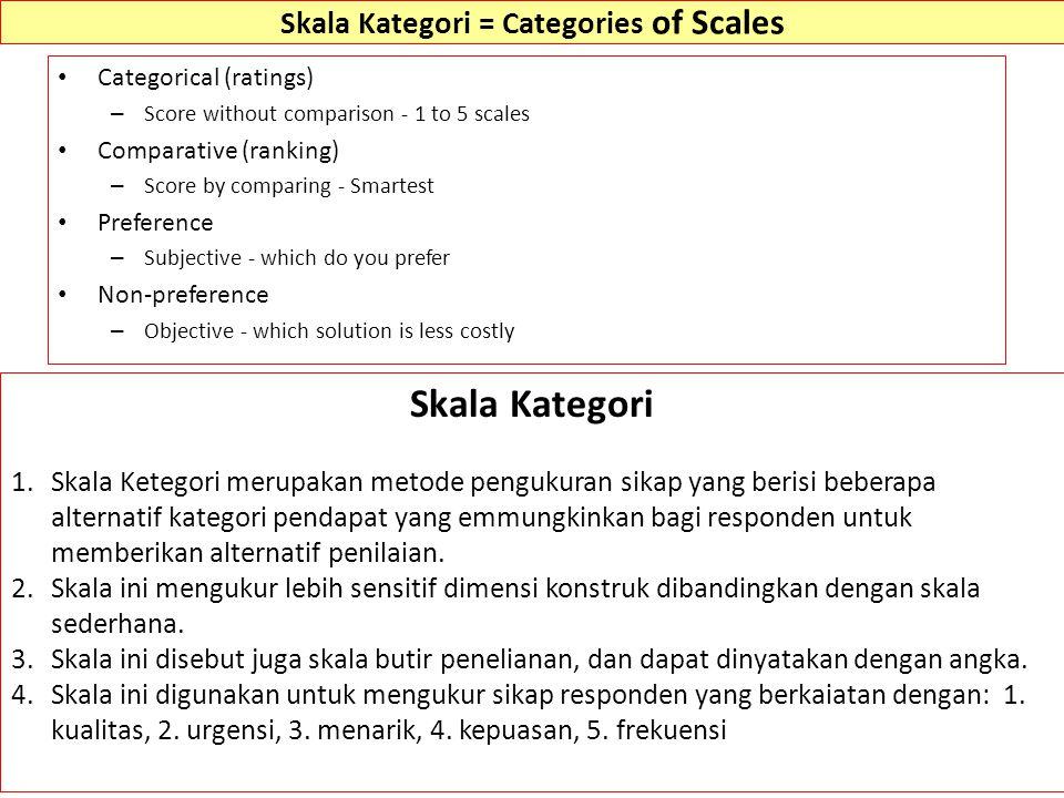 Levels of Measurements Diunduh dari: ocw.usu.ac.id/.../ekm_2405_slide_skala_pengukuran_dan_instrumen... ………….. 24/8/2012 Metode Pengukuran Sikap Kompo