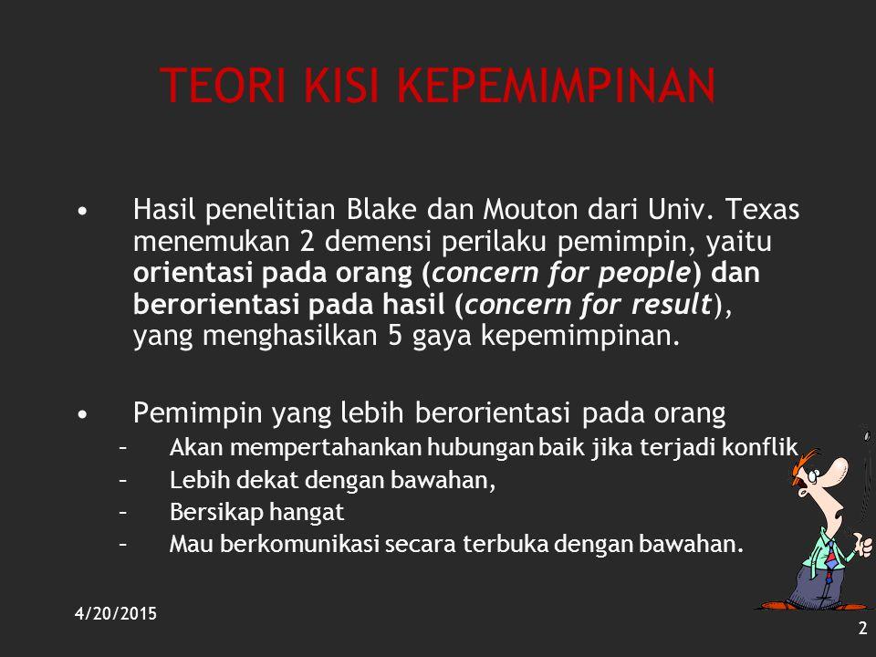 4/20/2015 2 TEORI KISI KEPEMIMPINAN Hasil penelitian Blake dan Mouton dari Univ. Texas menemukan 2 demensi perilaku pemimpin, yaitu orientasi pada ora
