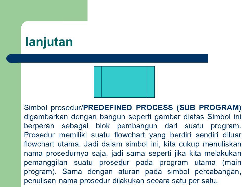 lanjutan Simbol prosedur/PREDEFINED PROCESS (SUB PROGRAM) digambarkan dengan bangun seperti gambar diatas Simbol ini berperan sebagai blok pembangun dari suatu program.