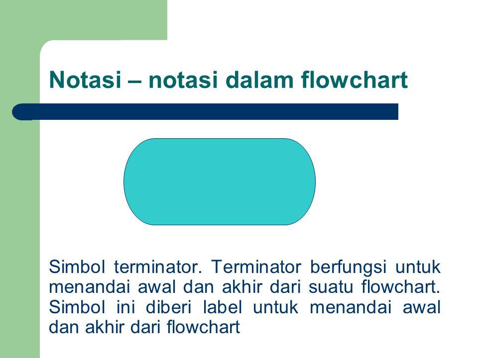 Notasi – notasi dalam flowchart Simbol terminator. Terminator berfungsi untuk menandai awal dan akhir dari suatu flowchart. Simbol ini diberi label un