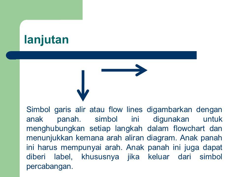 lanjutan Simbol garis alir atau flow lines digambarkan dengan anak panah. simbol ini digunakan untuk menghubungkan setiap langkah dalam flowchart dan