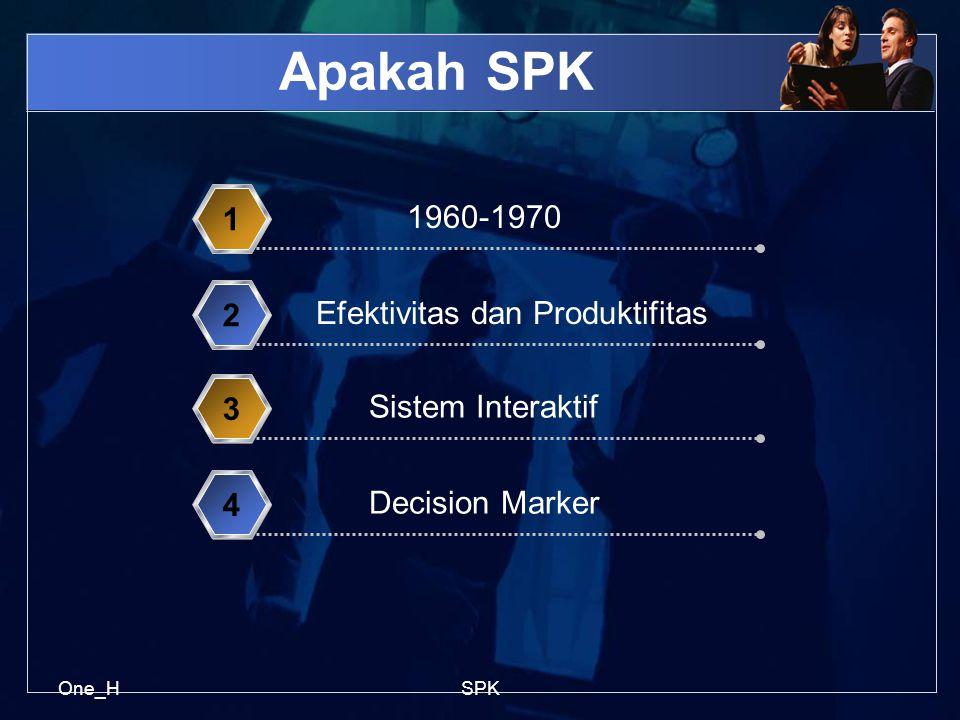 One_HSPK Apakah SPK 1960-1970 1 Efektivitas dan Produktifitas 2 Sistem Interaktif 3 Decision Marker 4
