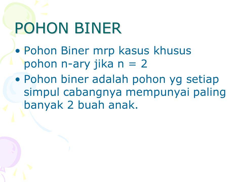 POHON BINER Pohon Biner mrp kasus khusus pohon n-ary jika n = 2 Pohon biner adalah pohon yg setiap simpul cabangnya mempunyai paling banyak 2 buah anak.