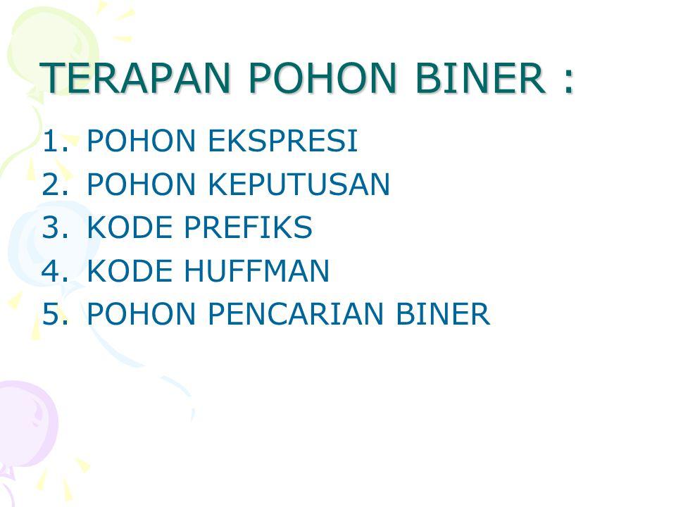TERAPAN POHON BINER : 1.POHON EKSPRESI 2.POHON KEPUTUSAN 3.KODE PREFIKS 4.KODE HUFFMAN 5.POHON PENCARIAN BINER