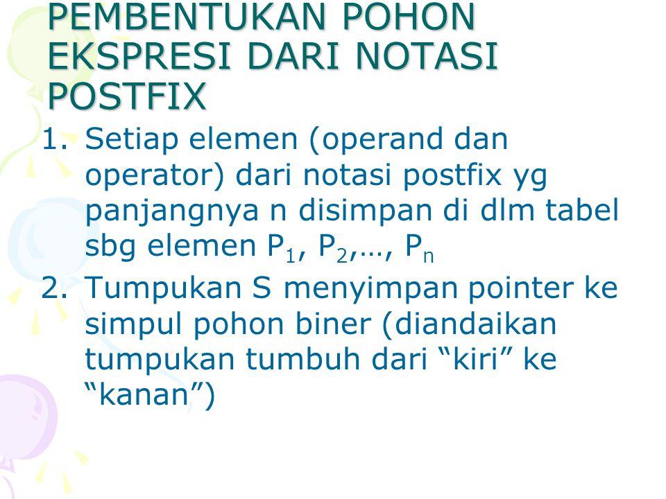PEMBENTUKAN POHON EKSPRESI DARI NOTASI POSTFIX 1.Setiap elemen (operand dan operator) dari notasi postfix yg panjangnya n disimpan di dlm tabel sbg elemen P 1, P 2,…, P n 2.Tumpukan S menyimpan pointer ke simpul pohon biner (diandaikan tumpukan tumbuh dari kiri ke kanan )