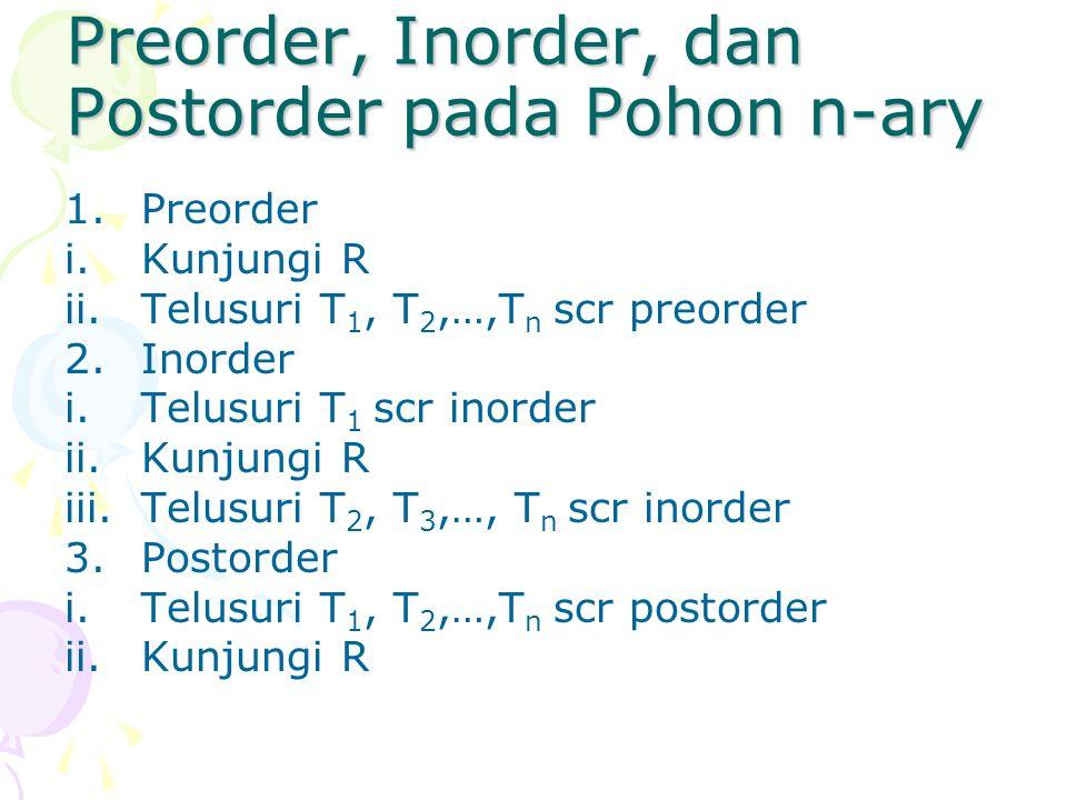 Preorder, Inorder, dan Postorder pada Pohon n-ary 1.Preorder i.Kunjungi R ii.Telusuri T 1, T 2,…,T n scr preorder 2.Inorder i.Telusuri T 1 scr inorder ii.Kunjungi R iii.Telusuri T 2, T 3,…, T n scr inorder 3.Postorder i.Telusuri T 1, T 2,…,T n scr postorder ii.Kunjungi R