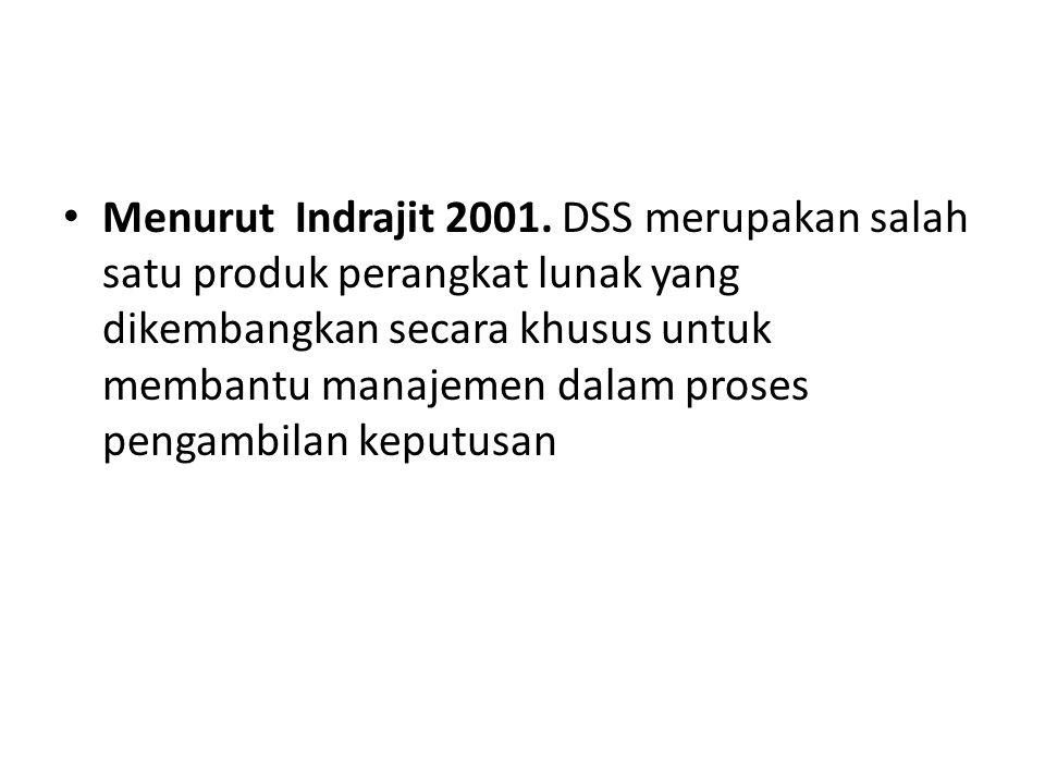 Menurut Indrajit 2001. DSS merupakan salah satu produk perangkat lunak yang dikembangkan secara khusus untuk membantu manajemen dalam proses pengambil