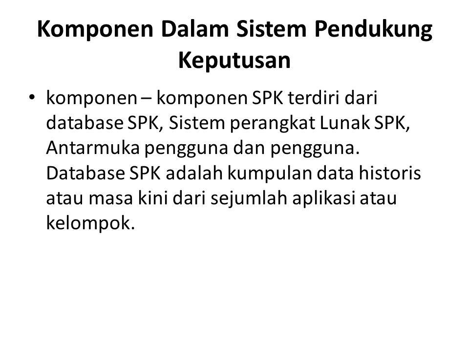 Komponen Dalam Sistem Pendukung Keputusan komponen – komponen SPK terdiri dari database SPK, Sistem perangkat Lunak SPK, Antarmuka pengguna dan penggu