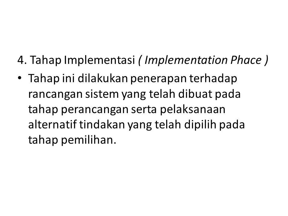 4. Tahap Implementasi ( Implementation Phace ) Tahap ini dilakukan penerapan terhadap rancangan sistem yang telah dibuat pada tahap perancangan serta