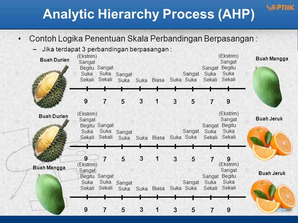 Analytic Hierarchy Process (AHP) Contoh Logika Penentuan Skala Perbandingan Berpasangan : –Jika terdapat 3 perbandingan berpasangan : Sangat Suka Sekali Buah Mangga Buah Durian 9 75 31 35 7 9 (Ekstrim) Sangat Begitu Suka Sekali Sangat Suka Sekali Sangat Suka Suka Biasa Suka Sangat Suka (Ekstrim) Sangat Begitu Suka Sekali Sangat Suka Sekali Buah Jeruk Buah Durian 9 75 31 35 7 9 (Ekstrim) Sangat Begitu Suka Sekali Sangat Suka Sekali Sangat Suka Suka Biasa Suka Sangat Suka (Ekstrim) Sangat Begitu Suka Sekali Sangat Suka Sekali 9 75 31 35 7 9 (Ekstrim) Sangat Begitu Suka Sekali Sangat Suka Sekali Sangat Suka Suka Biasa Suka Sangat Suka (Ekstrim) Sangat Begitu Suka Sekali Buah Jeruk Buah Mangga
