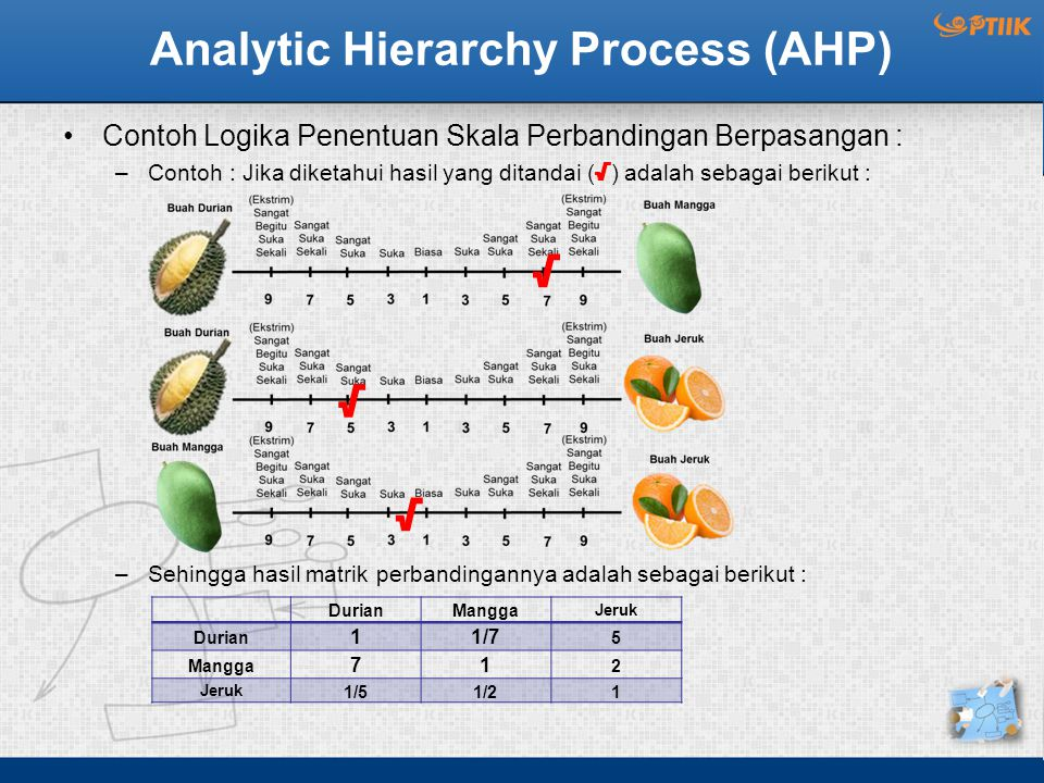 Analytic Hierarchy Process (AHP) Contoh Logika Penentuan Skala Perbandingan Berpasangan : –Contoh : Jika diketahui hasil yang ditandai ( √ ) adalah se