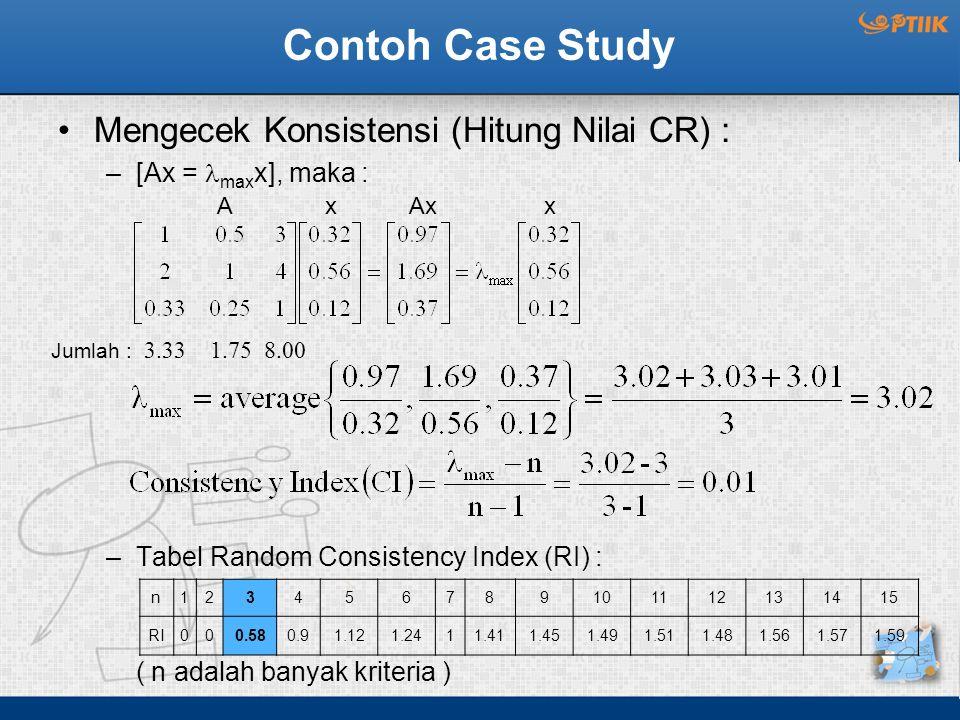 Contoh Case Study Mengecek Konsistensi (Hitung Nilai CR) : –[Ax = max x], maka : –Tabel Random Consistency Index (RI) : ( n adalah banyak kriteria ) A x Ax x Jumlah : 3.33 1.75 8.00 n123456789101112131415 RI000.580.91.121.2411.411.451.491.511.481.561.571.59