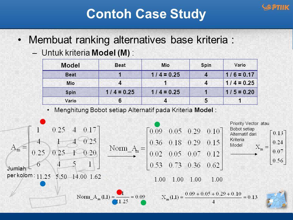 Contoh Case Study Membuat ranking alternatives base kriteria : –Untuk kriteria Model (M) : Menghitung Bobot setiap Alternatif pada Kriteria Model : Model BeatMioSpin Vario Beat 11 / 4 = 0.2541 / 6 = 0.17 Mio 4141 / 4 = 0.25 Spin 1 / 4 = 0.25 11 / 5 = 0.20 Vario 6451 11.25 5.50 14.00 1.62 Priority Vector atau Bobot setiap Alternatif dari Kriteria Model 1.00 1.00 Jumlah per kolom :