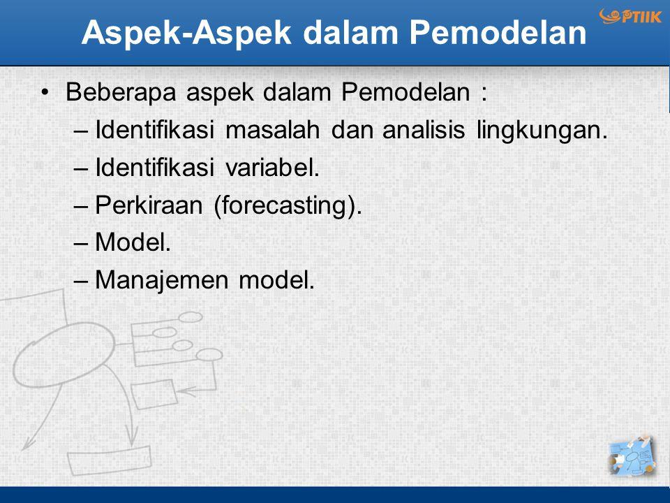 Aspek-Aspek dalam Pemodelan Beberapa aspek dalam Pemodelan : –Identifikasi masalah dan analisis lingkungan. –Identifikasi variabel. –Perkiraan (foreca