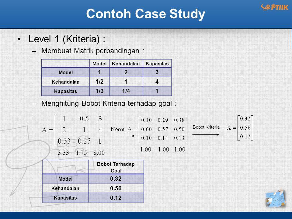 Contoh Case Study Level 1 (Kriteria) : –Membuat Matrik perbandingan : –Menghitung Bobot Kriteria terhadap goal : ModelKehandalanKapasitas Model 123 Kehandalan 1/214 Kapasitas 1/31/41 3.33 1.75 8.00 Bobot Kriteria 1.00 1.00 1.00 Bobot Terhadap Goal Model 0.32 Kehandalan 0.56 Kapasitas 0.12