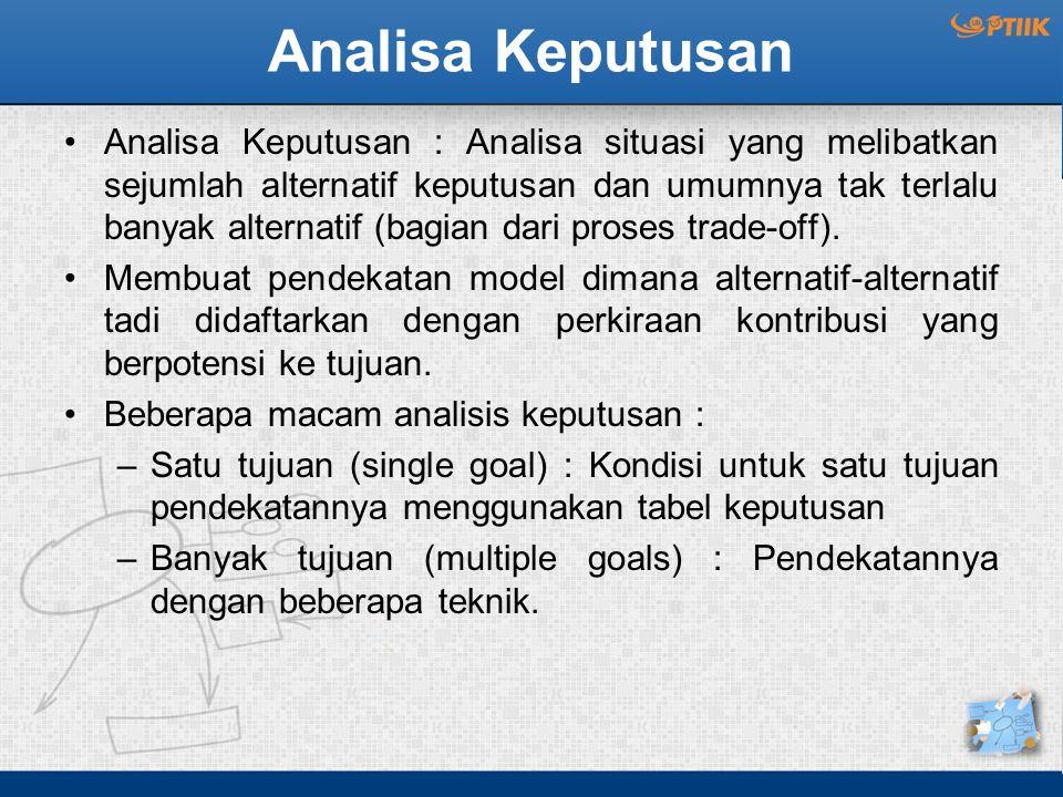 Analisa Keputusan Analisa Keputusan : Analisa situasi yang melibatkan sejumlah alternatif keputusan dan umumnya tak terlalu banyak alternatif (bagian