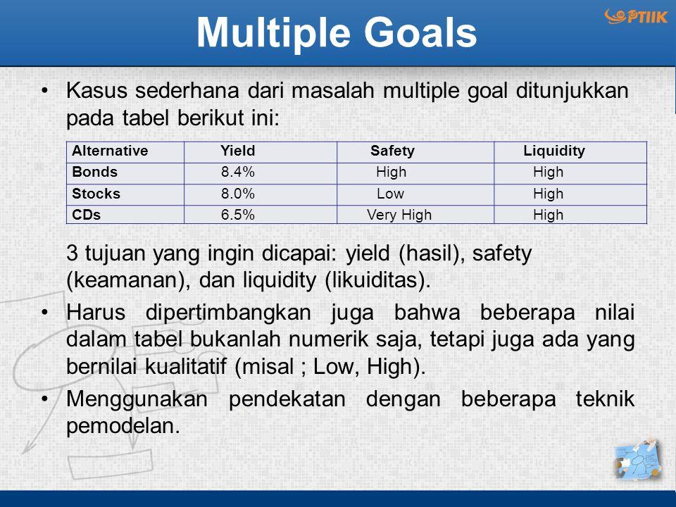 Multiple Goals Kasus sederhana dari masalah multiple goal ditunjukkan pada tabel berikut ini: 3 tujuan yang ingin dicapai: yield (hasil), safety (keamanan), dan liquidity (likuiditas).