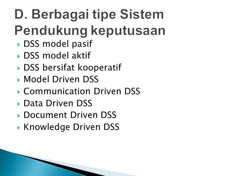  DSS model pasif  DSS model aktif  DSS bersifat kooperatif  Model Driven DSS  Communication Driven DSS  Data Driven DSS  Document Driven DSS  Knowledge Driven DSS