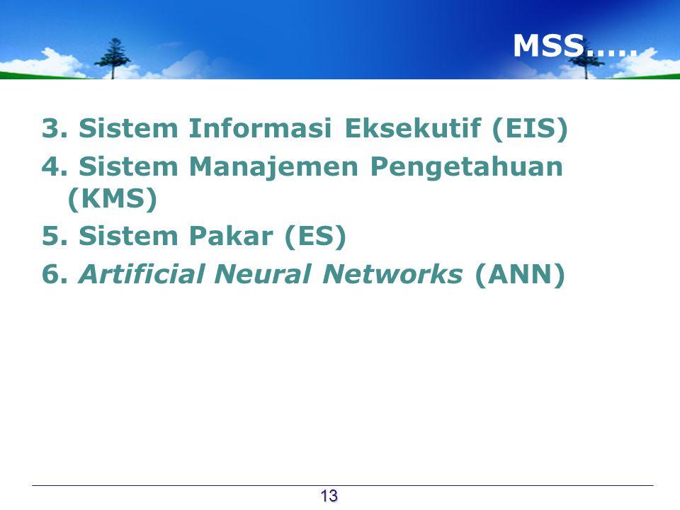 MSS….. 3. Sistem Informasi Eksekutif (EIS) 4. Sistem Manajemen Pengetahuan (KMS) 5. Sistem Pakar (ES) 6. Artificial Neural Networks (ANN) 13
