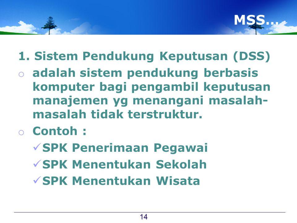 MSS… 1. Sistem Pendukung Keputusan (DSS) o adalah sistem pendukung berbasis komputer bagi pengambil keputusan manajemen yg menangani masalah- masalah