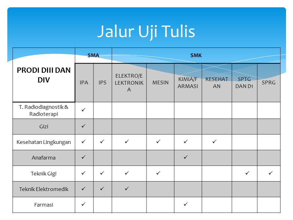  Bahasa Indonesia  Bahasa Inggris  Matematika  IPA (Fisika, Kimia, Biologi) 8 Materi Ujian Masuk