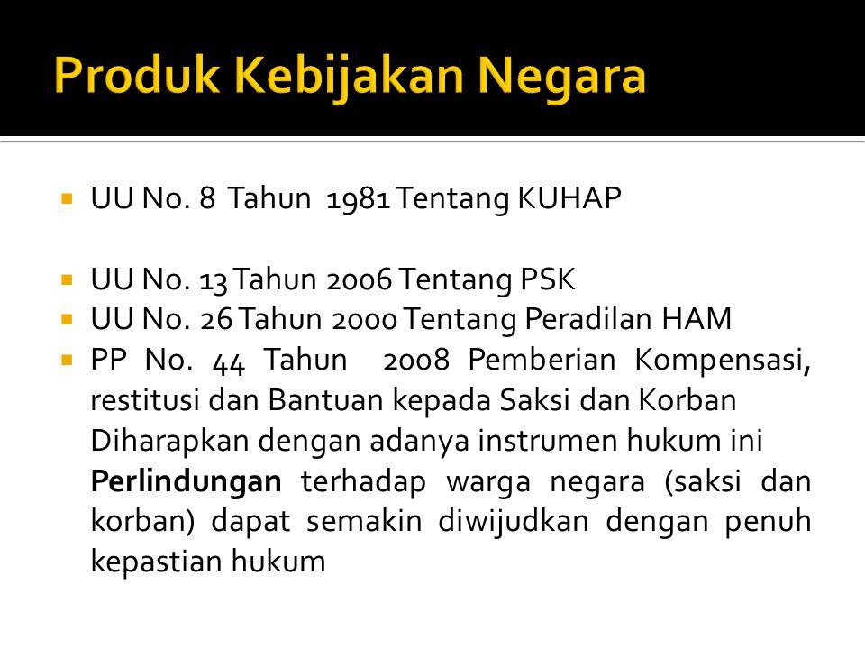  UU No. 8 Tahun 1981 Tentang KUHAP  UU No. 13 Tahun 2006 Tentang PSK  UU No. 26 Tahun 2000 Tentang Peradilan HAM  PP No. 44 Tahun 2008 Pemberian K