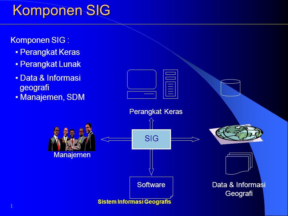 1 Sistem Informasi Geografis Komponen SIG : Perangkat Keras Perangkat Lunak Data & Informasi geografi Manajemen, SDM SIG Data & Informasi Geografi Man