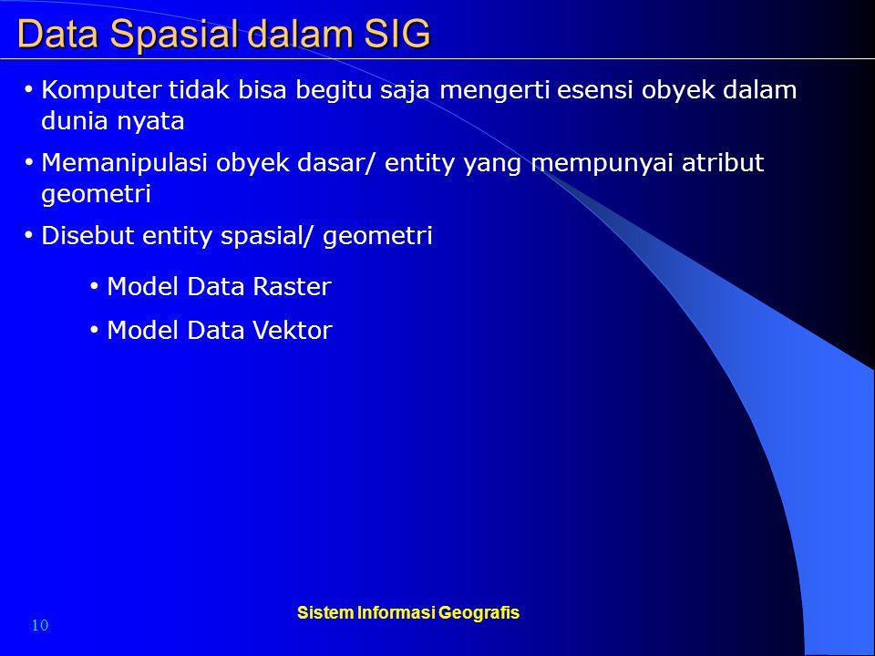 10 Sistem Informasi Geografis Data Spasial dalam SIG Komputer tidak bisa begitu saja mengerti esensi obyek dalam dunia nyata Memanipulasi obyek dasar/