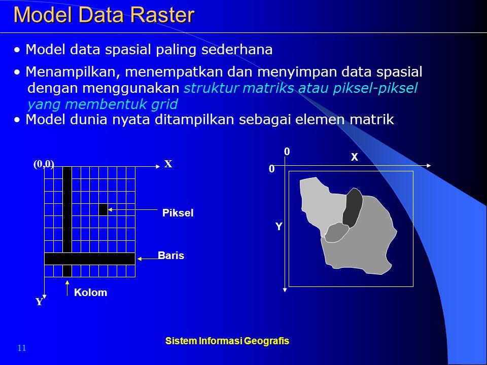 11 Sistem Informasi Geografis Model Data Raster Model data spasial paling sederhana Menampilkan, menempatkan dan menyimpan data spasial dengan menggun
