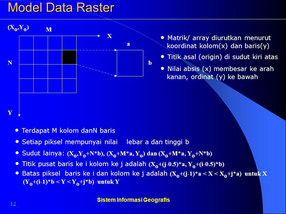 12 Sistem Informasi Geografis Model Data Raster Matrik/ array diurutkan menurut koordinat kolom(x) dan baris(y) Titik asal (origin) di sudut kiri atas
