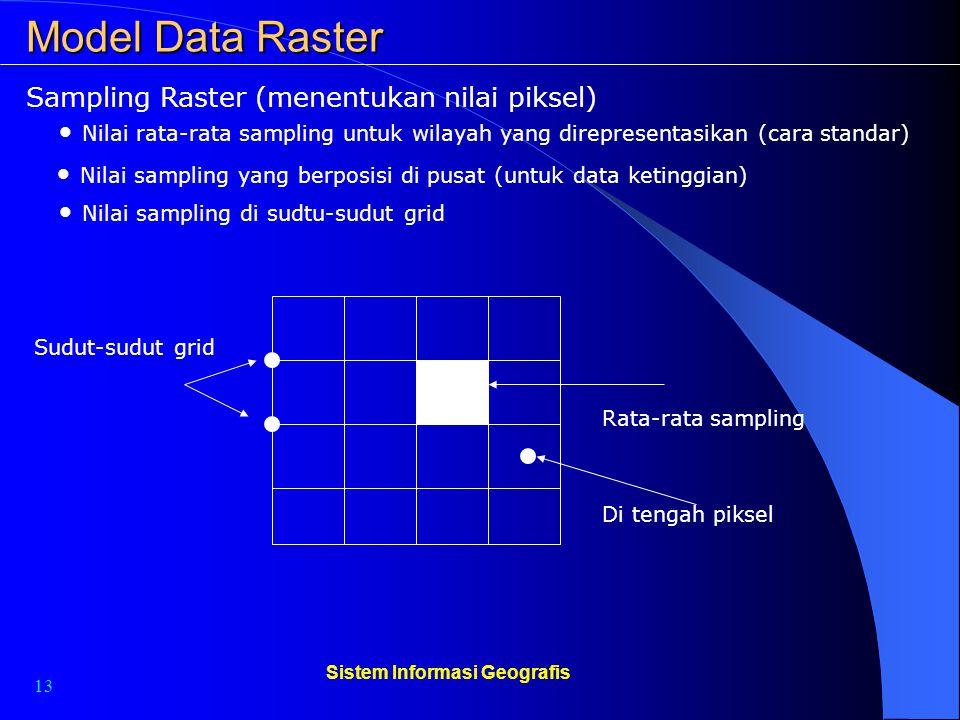 13 Sistem Informasi Geografis Model Data Raster Sampling Raster (menentukan nilai piksel) Nilai rata-rata sampling untuk wilayah yang direpresentasika