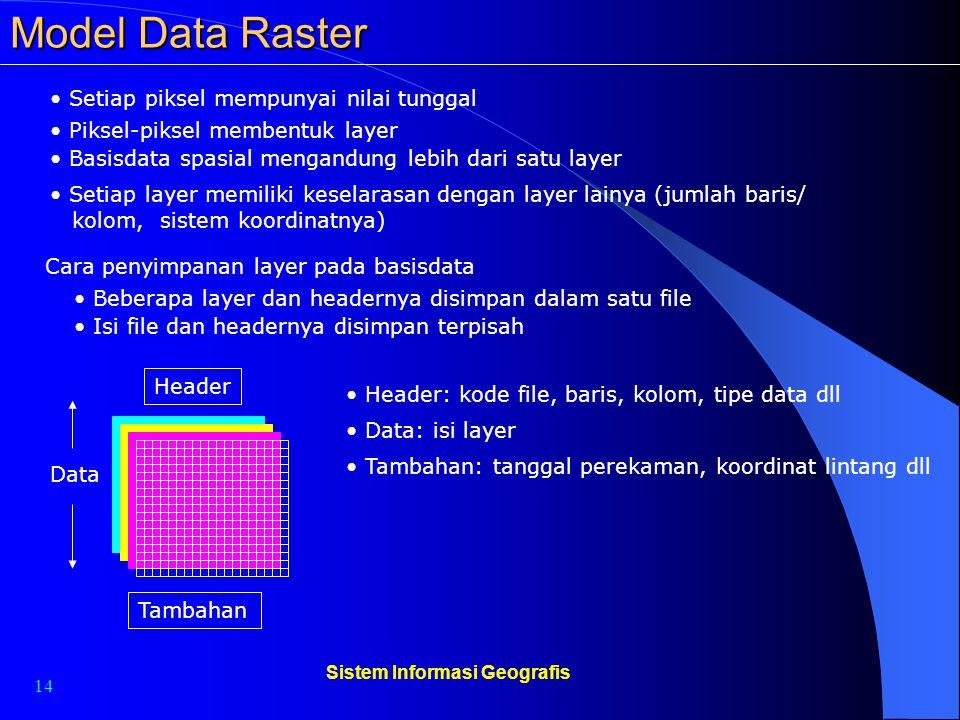 14 Sistem Informasi Geografis Model Data Raster Setiap piksel mempunyai nilai tunggal Piksel-piksel membentuk layer Basisdata spasial mengandung lebih