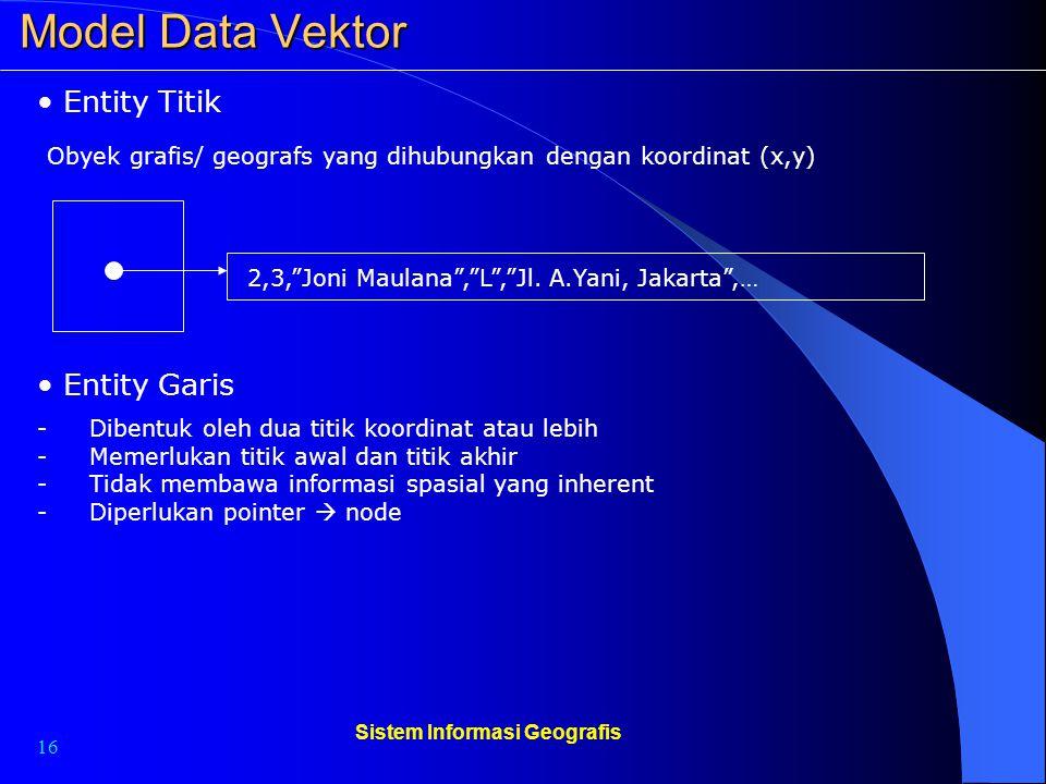16 Sistem Informasi Geografis Model Data Vektor Entity Titik Obyek grafis/ geografs yang dihubungkan dengan koordinat (x,y) Entity Garis -Dibentuk ole