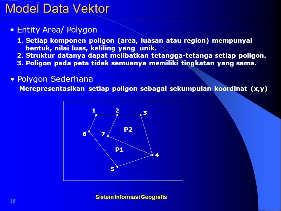 18 Sistem Informasi Geografis Model Data Vektor Entity Area/ Polygon 1. Setiap komponen poligon (area, luasan atau region) mempunyai bentuk, nilai lua