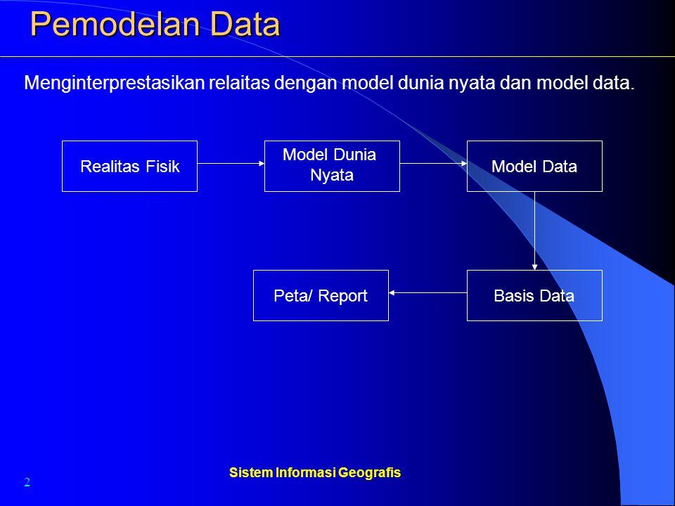 2 Sistem Informasi Geografis Pemodelan Data Menginterprestasikan relaitas dengan model dunia nyata dan model data. Realitas Fisik Model Dunia Nyata Mo