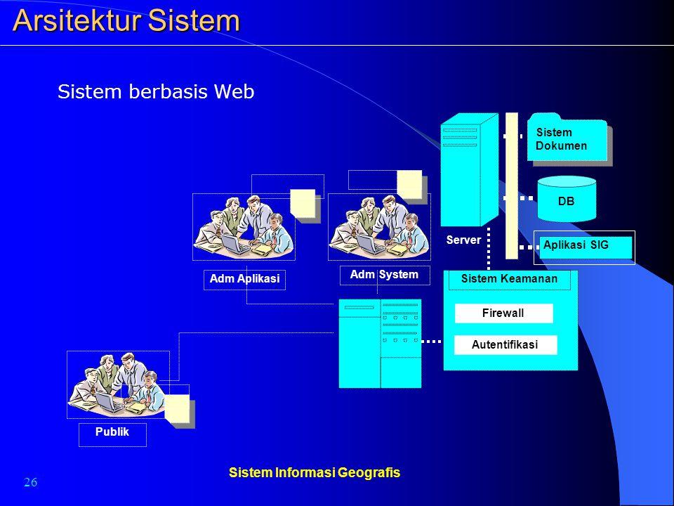 26 Sistem Informasi Geografis Arsitektur Sistem Server DB Sistem Dokumen Sistem Keamanan Firewall Autentifikasi Publik Adm Aplikasi Adm System Aplikas