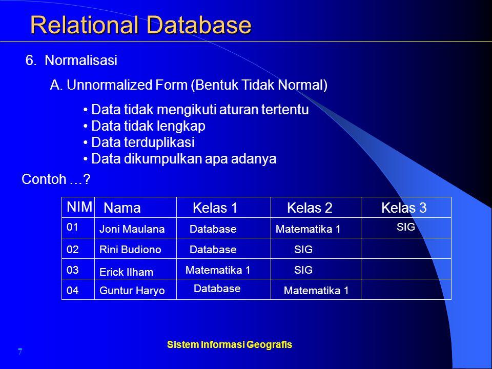 7 Sistem Informasi Geografis Relational Database 6. Normalisasi A. Unnormalized Form (Bentuk Tidak Normal) Contoh …? Data tidak mengikuti aturan terte