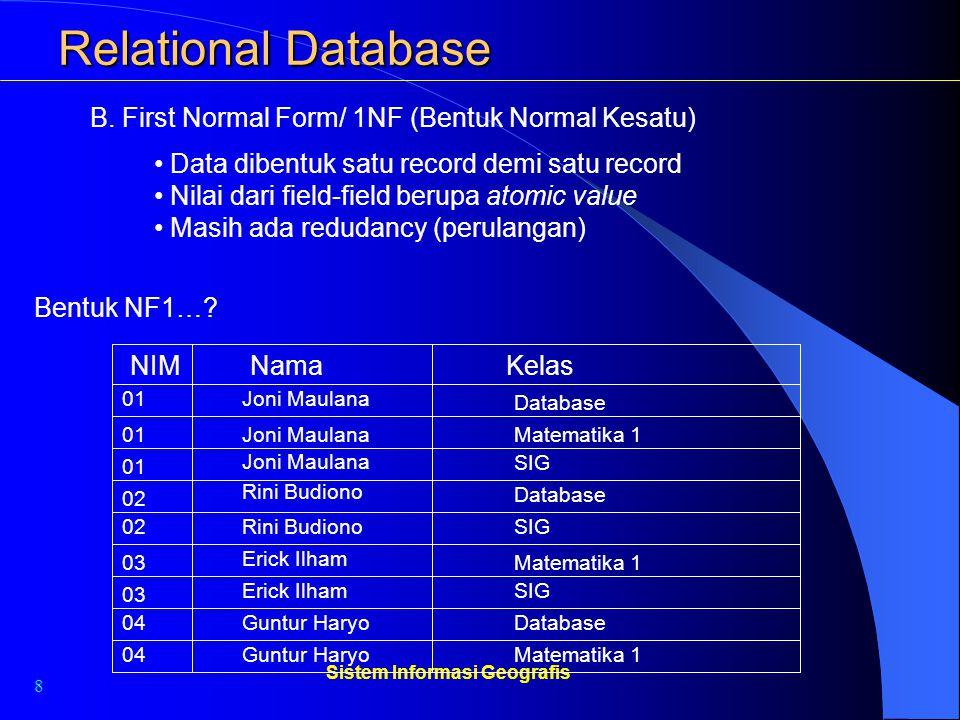 8 Sistem Informasi Geografis Relational Database B. First Normal Form/ 1NF (Bentuk Normal Kesatu) Bentuk NF1…? Data dibentuk satu record demi satu rec