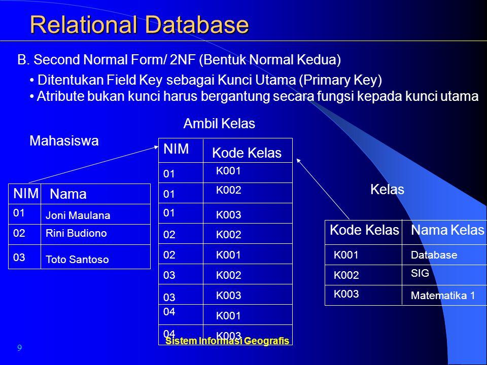 9 Sistem Informasi Geografis Relational Database Ditentukan Field Key sebagai Kunci Utama (Primary Key) Atribute bukan kunci harus bergantung secara f