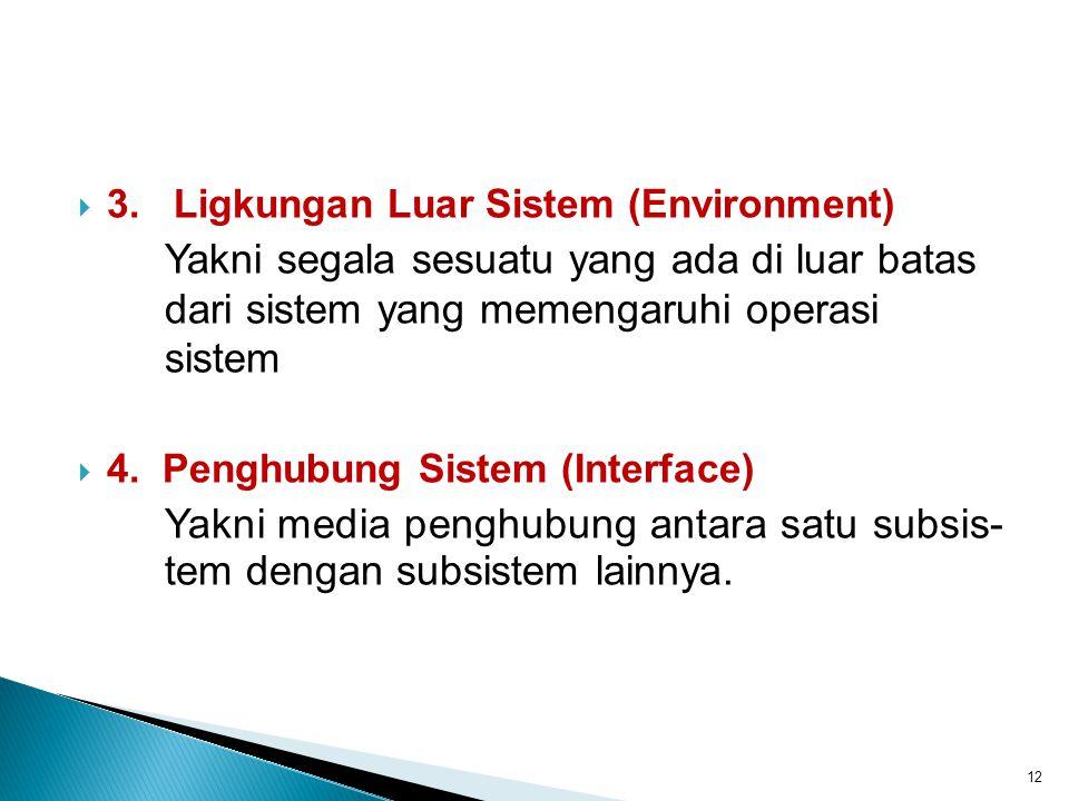  3. Ligkungan Luar Sistem (Environment) Yakni segala sesuatu yang ada di luar batas dari sistem yang memengaruhi operasi sistem  4. Penghubung Siste