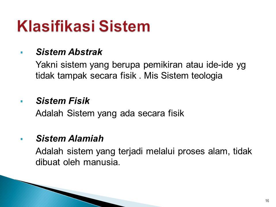  Sistem Abstrak Yakni sistem yang berupa pemikiran atau ide-ide yg tidak tampak secara fisik. Mis Sistem teologia  Sistem Fisik Adalah Sistem yang a